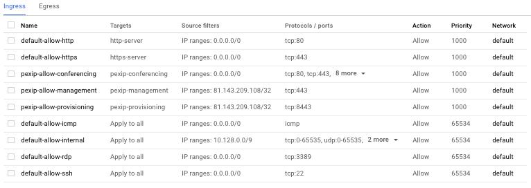 Configuring your Google VPC network   Pexip Infinity Docs